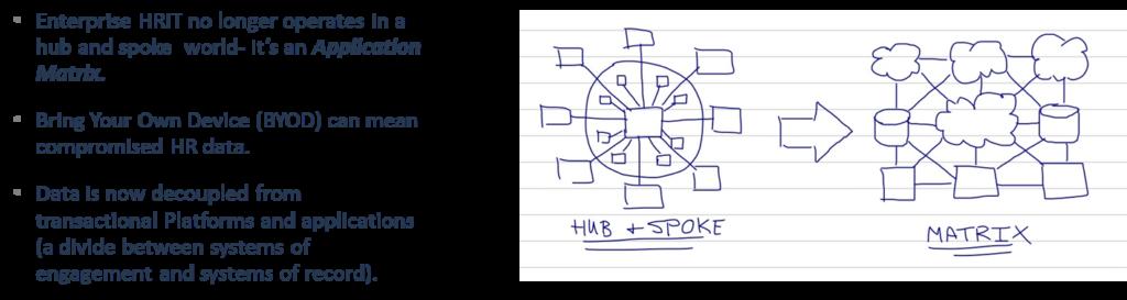 hub_spoke