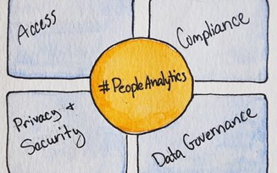 Is Your HR Analytics strategy on the right path?